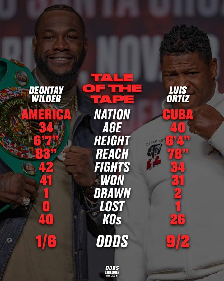 Wilder vs. Ortiz 2